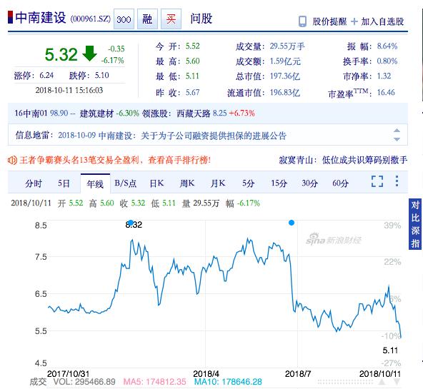 zhongnanjianshe.png