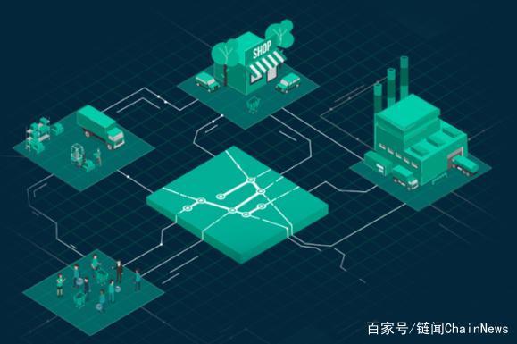 区块链技术打算改变近 30 万亿美元的全球零售行业,可行吗?插图(3)