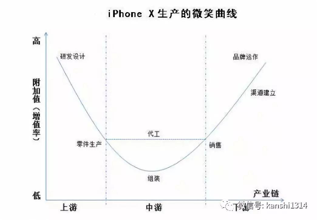 肖磊:资本主义的终结者可能是区块链技术