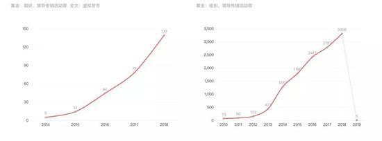 (数据来源于:中国裁判文书网)