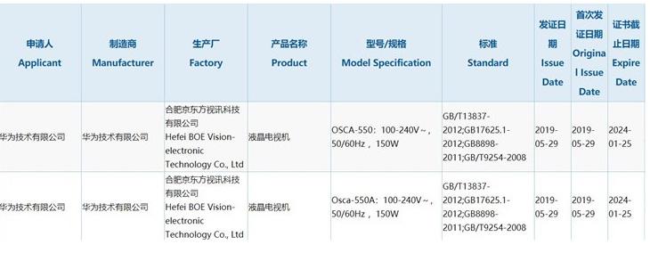 华为液晶电视通过3C认证,京东方代工