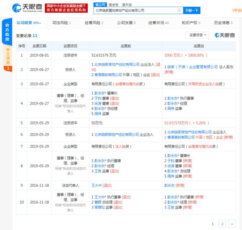 北京链家置地房地产经纪有限公司注册资本增加近20倍