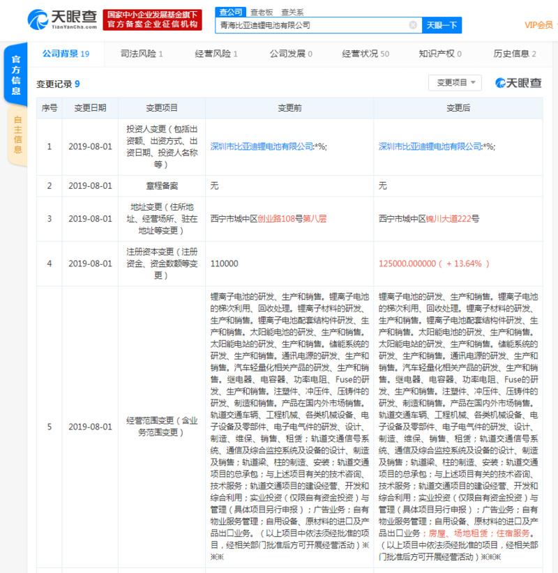 """青海比亚迪锂电池有限公司经营范围变更,新增""""住宿服务""""等"""