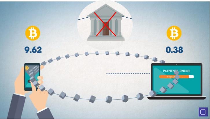 区块链10年,是IT码农的希望还是绝望?插图(3)