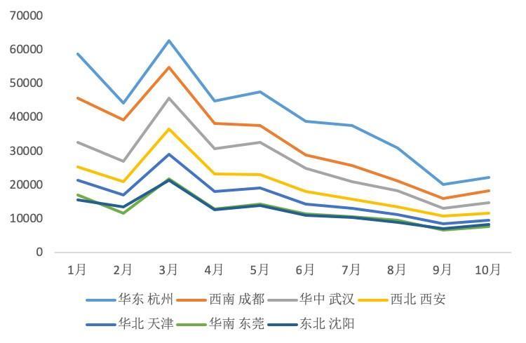 数据告诉你区块链冷热度:上月新增公司下滑为733家,搜索指数下降插图(3)
