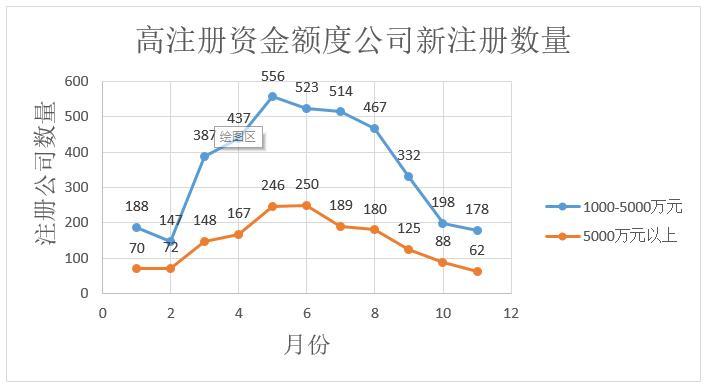 数据告诉你区块链冷热度:上月新增公司下滑为733家,搜索指数下降插图(11)