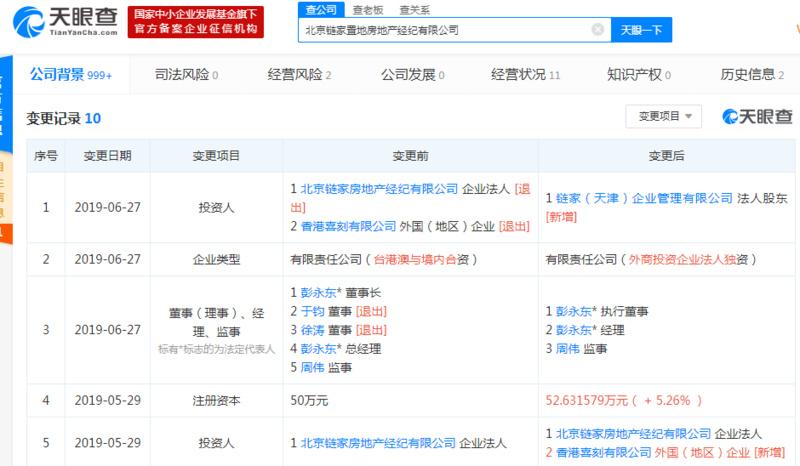 北京链家置地工商变更,香港喜刻退出股东行列