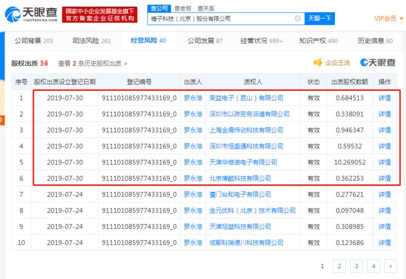 罗永浩再次出质锤子科技(北京)股份有限公司股权