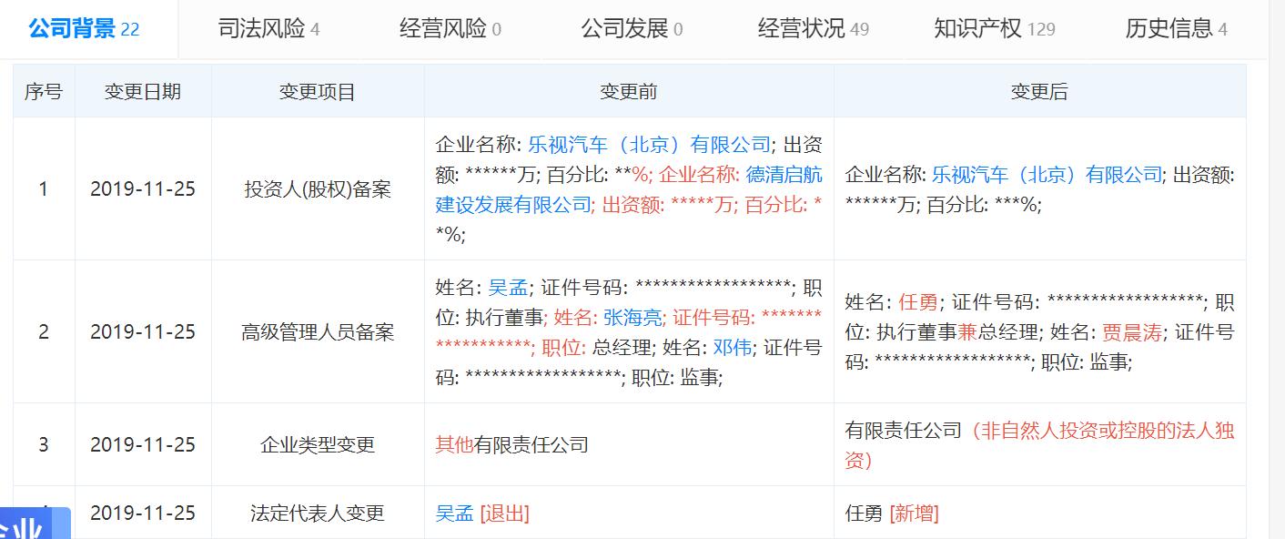 乐视生态汽车(浙江)有限公司发生变更