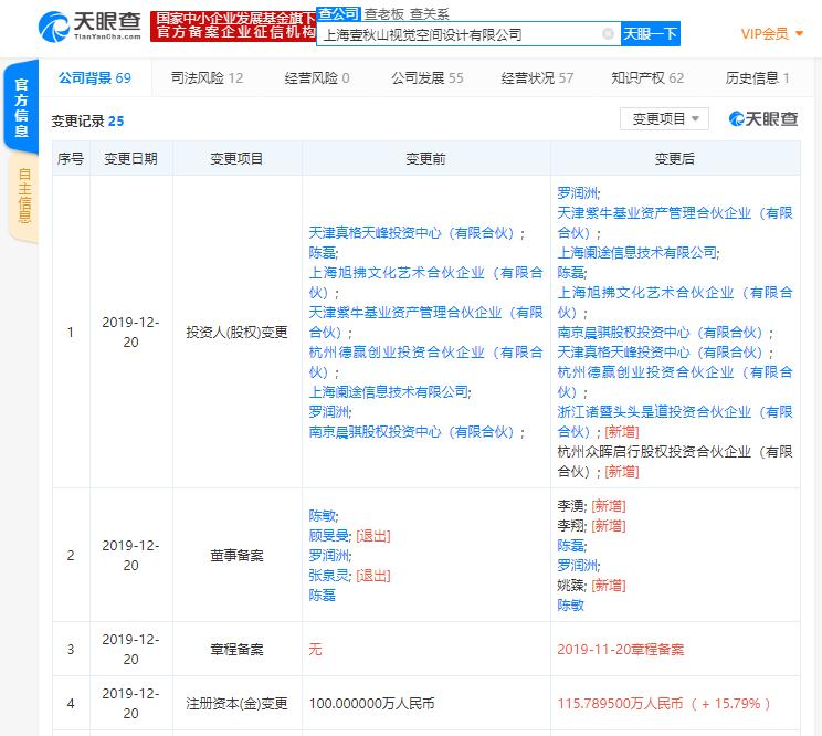 """知识类漫画公众号""""混子曰""""获头头是道基金投资,张泉灵卸任董事"""