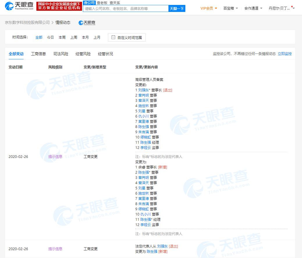 刘强东卸任京东数科法定代表人、董事长