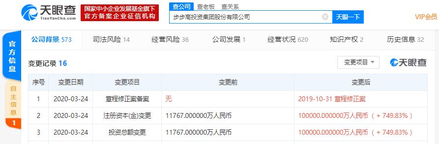 步步高投资集团注册资本新增至10亿元,增幅达749.83%